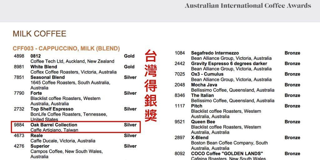 哥倫比亞-聖荷西莊園-蘭姆桶發酵-咖啡豆-台灣-澳大利亞國際咖啡競賽-銀獎